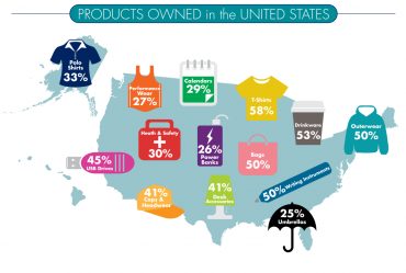 PROMOTIONAL PRODUCTS AND SMALL BUSINESSES